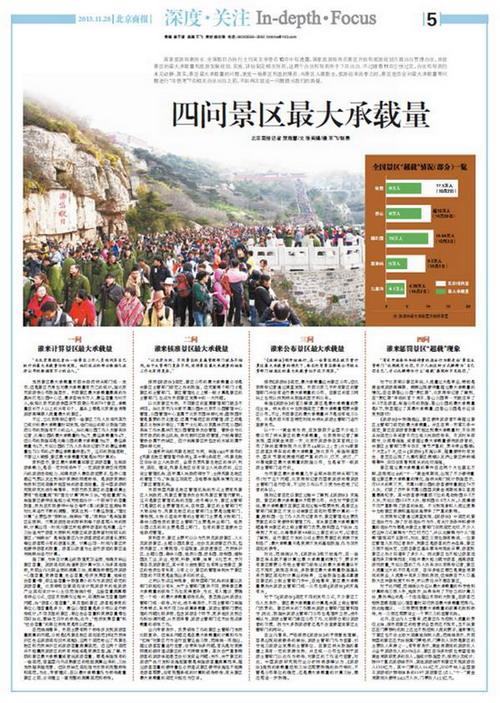 我院范娟娟主任就景区最大承载量问题接受《北京商报》采访