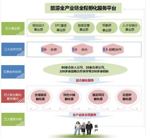 汽车小镇规划_小镇规划设计公司_上海景区特色小镇规划