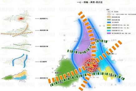 泛旅游时代的旅游规划――普洱市旅游总体规划
