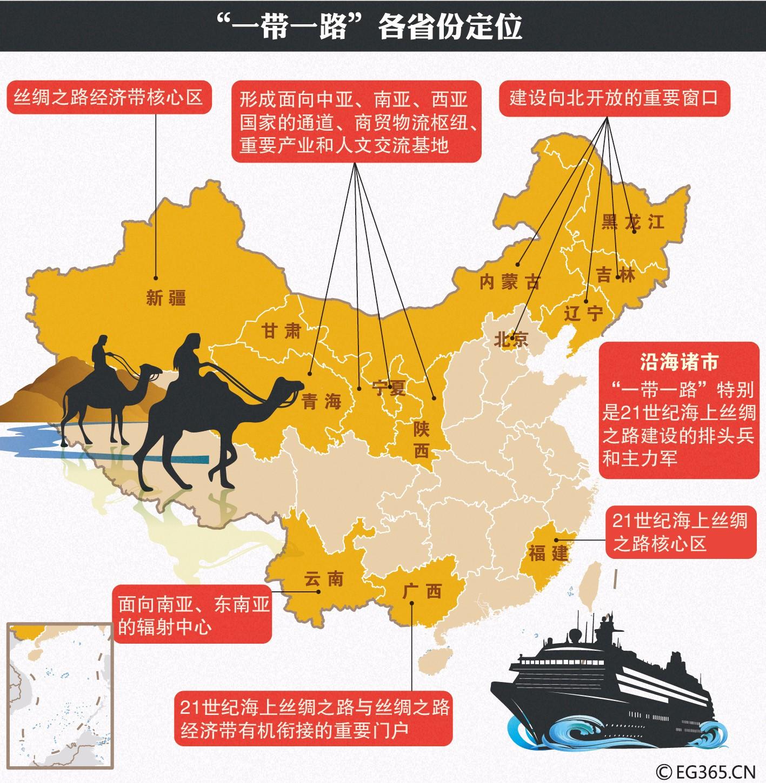 """中国发布""""一带一路""""路线图正式出炉"""