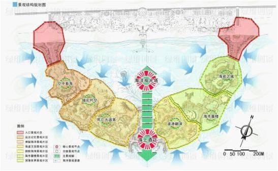 卓达海洋公园主题景观结构图