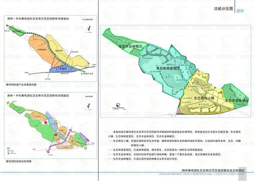 河南郑州雁鸣湖生态文明示范区旅游策划及总体规划
