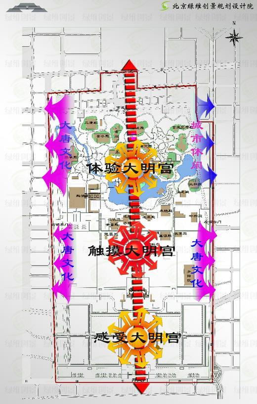 大明宫结构图
