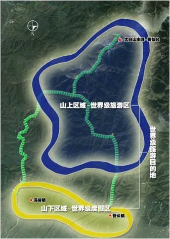 太白山景区提升策划-旅游布局示意图