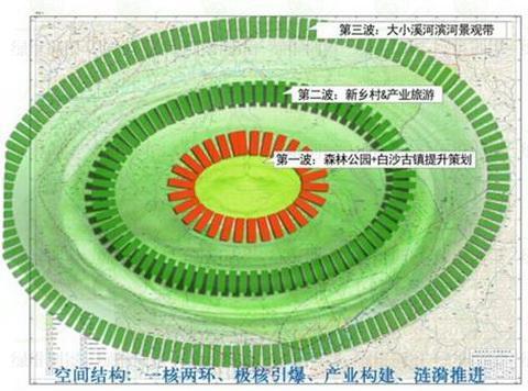 大围山旅游区-标志性大门设计效果图