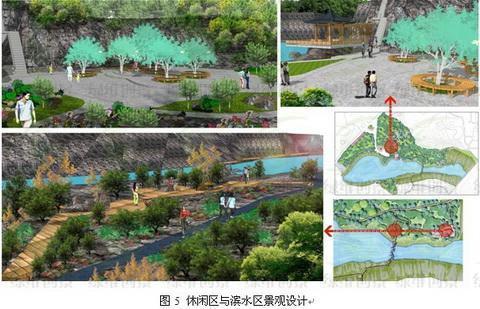 休闲区与滨水区景观设计