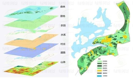 再进行生态空间管制分析(图5)