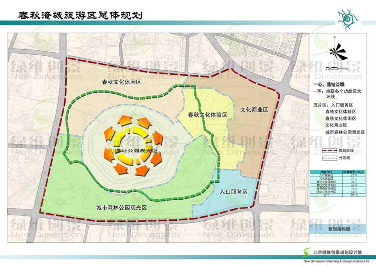 春秋淹城旅游区规划结构图